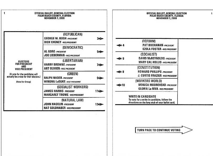 Florida 2000 Presidential Election