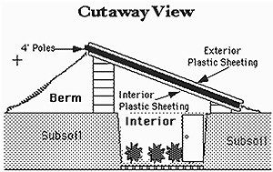 Wind p: Topic Build solar greenhouse Solar Greenhouse Design Plans on greenhouse construction plans, greenhouse layout plans, homemade greenhouse plans, in ground greenhouse plans, diy greenhouse plans, pit greenhouse plans, pallet greenhouse plans, glass and wood greenhouse plans,