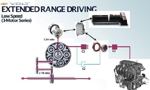 chevy volt rh roperld com Chevy Volt Generator Chevy Volt Powertrain Diagram