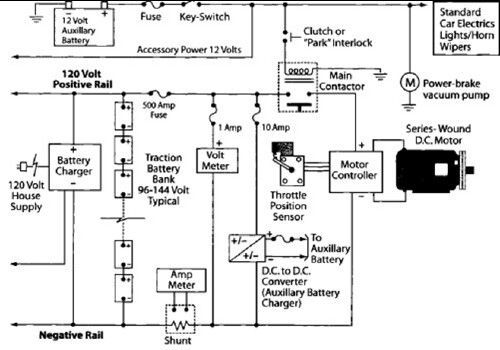 EVCircuit roper zap pk xero existence log for 2008 quiq battery charger wiring diagram at fashall.co