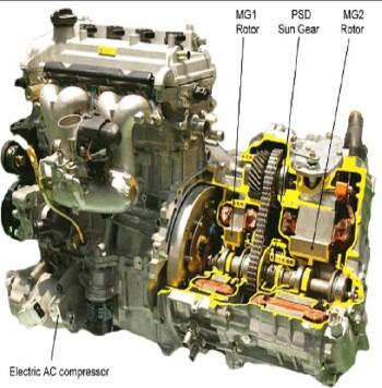 physics of the 2005 toyota prius 2011 Prius Service Manual Prius Manual Transmission
