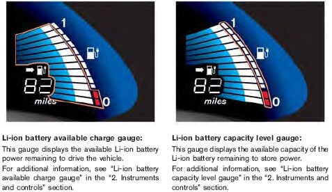 Temperature Affects The Amount Of Charge Li Ion Battery Is Capable Storing Less When
