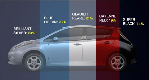 Nissan LEAF Makes Extensive Use Of Recycled And Recyclable Materials, Such  As Seat Fabric, Instrument Panel Materials, And Front  And Rear Bumper  Fascias.