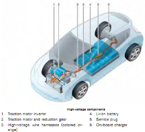 Nissan Leaf Schematic