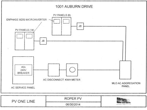 RoperPVCircuit roper photovoltaic system enphase m250 wiring diagram at soozxer.org