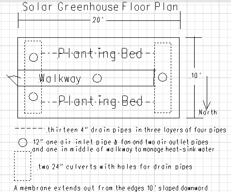 Solar greenhouses for Greenhouse floor plans
