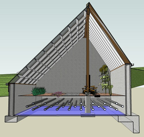 The ymca solar greenhouse in blacksburg va for Green house plans with photos