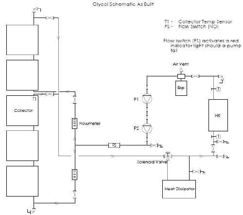 China solar water heater, solar collectors, evacuated tube, heat