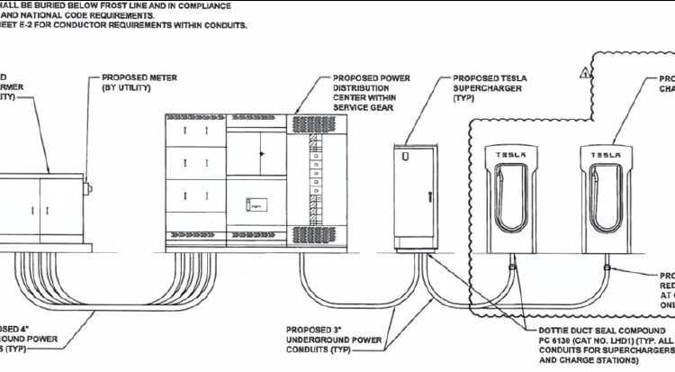 TeslaSuperCharger tesla model ≡ Harley-Davidson Motorcycle Wiring Diagrams at bayanpartner.co
