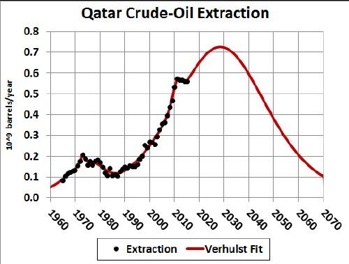 Oil spill case study pdf